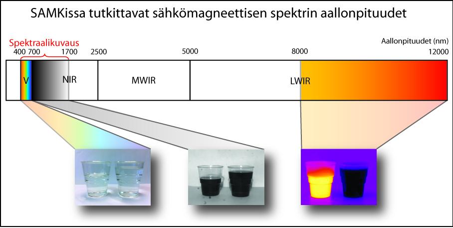 spektri3